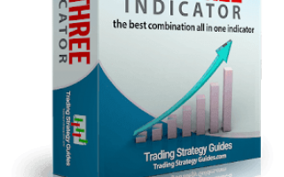 The Big Three Indicator Review